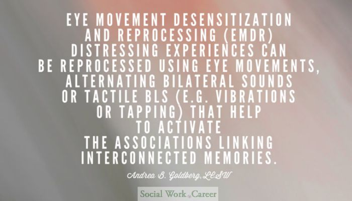 What is Eye Movement Desensitization and Reprocessing (EMDR)?