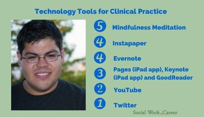 Technology Tools for Clinical Practice