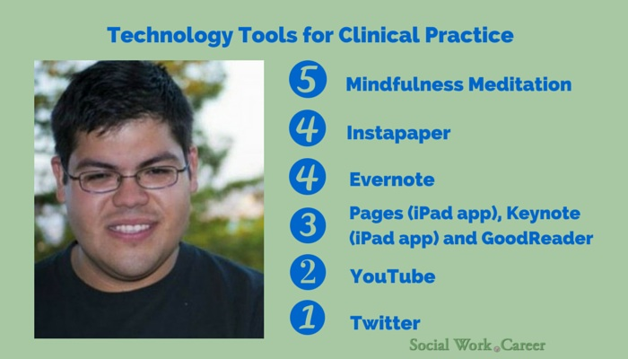 clinical practice technology tools