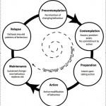 Motivational Interviewing: A Client-Centered Approach (2 of 2)