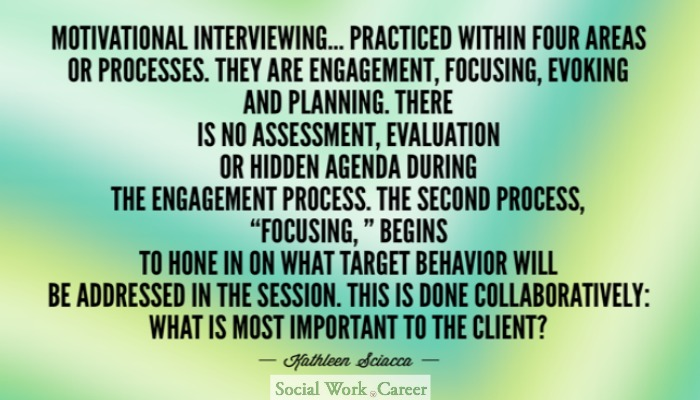 Motivational Interviewing: A Client-Centered Approach (1 of 2