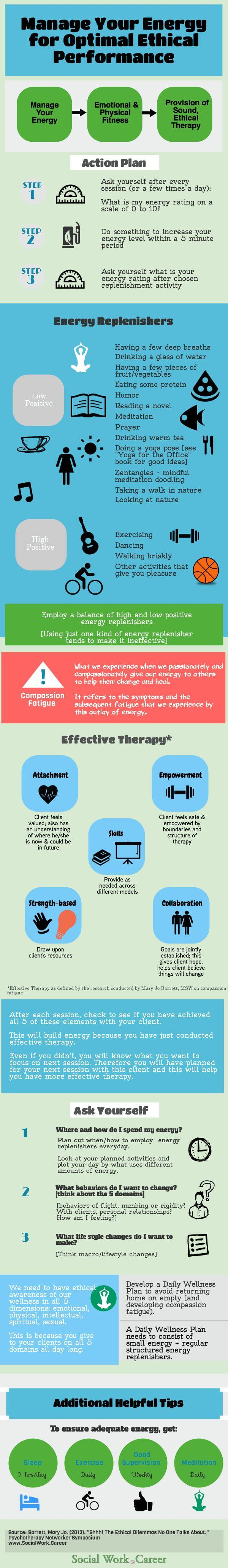 Re energize for Ethical Therapy