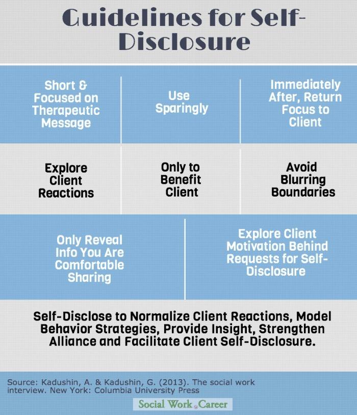 Social Worker Self Disclosure