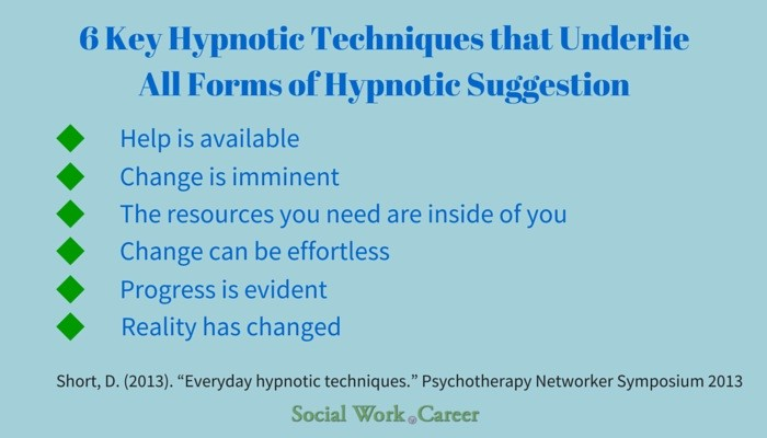 Can Hypnosis Be Used As a Therapeutic Tool?
