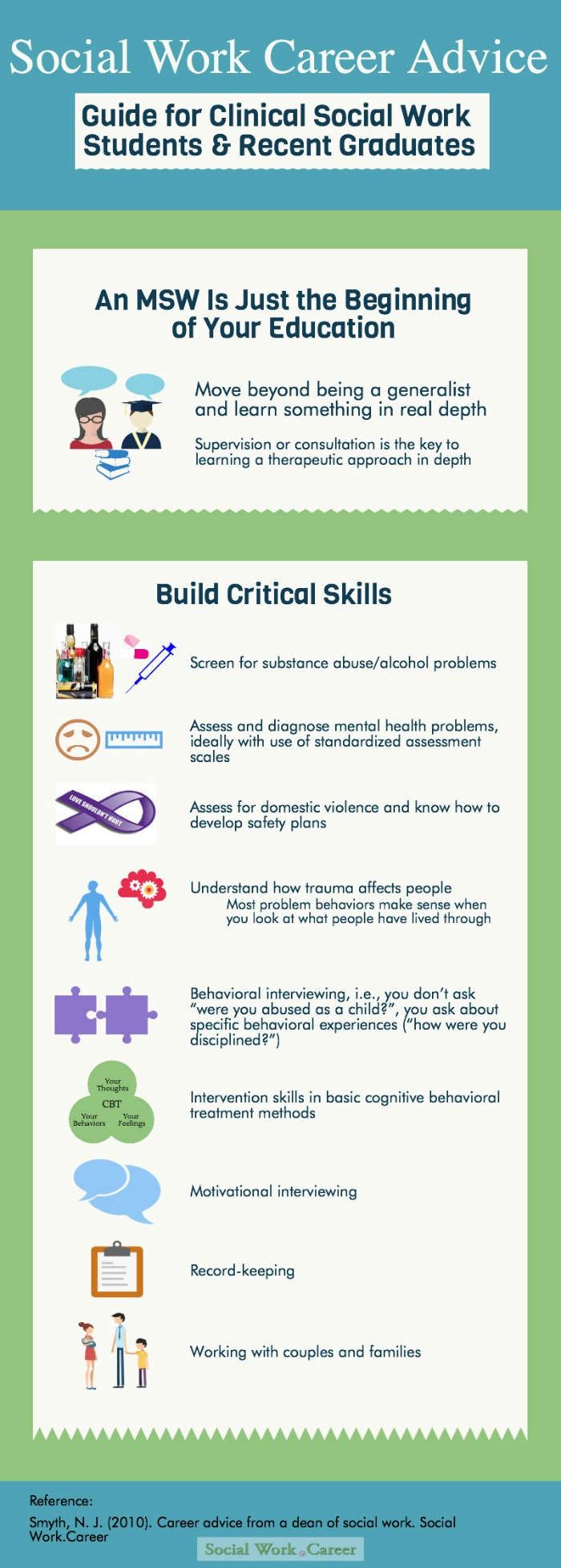 10 skills clinical social workers must develop socialwork career 10 social work career tips