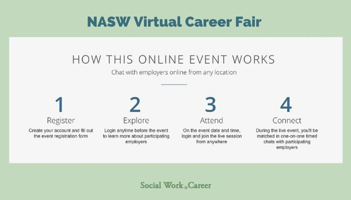 online chat careers
