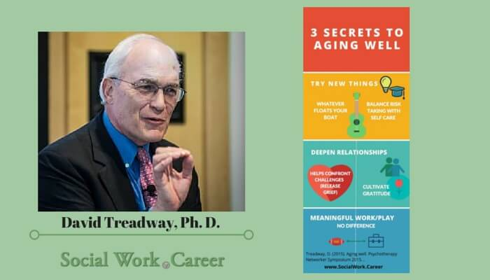 The Secrets of Aging Well