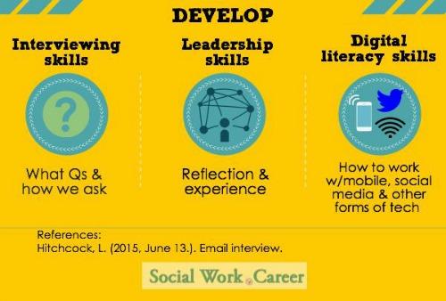 7 Career Tips For Macro Social Workers Socialwork Career