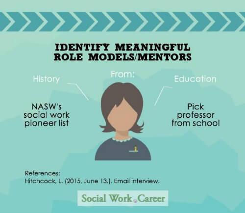 Find MacroSW Mentors