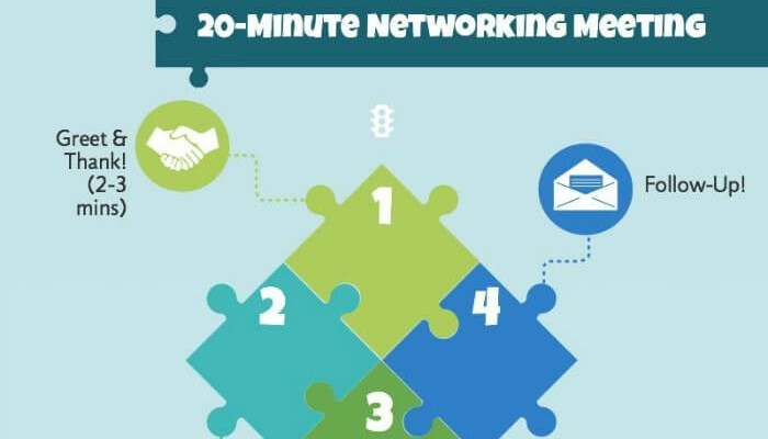 How to Network in 4 Easy Steps