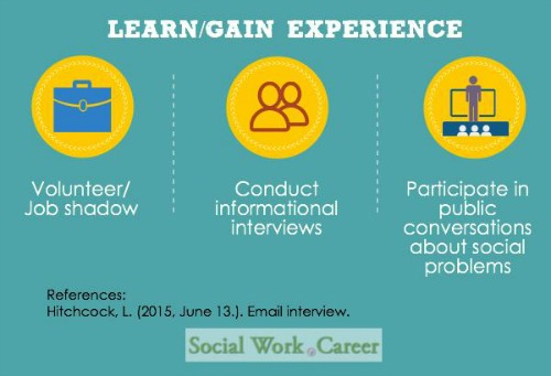 For Social Workers With No Prior Experience, What Is The Best Way To Seek A