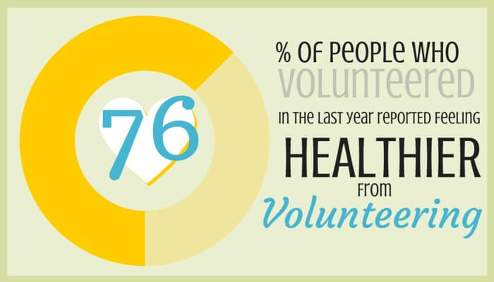 Volunteering Makes You Healthier