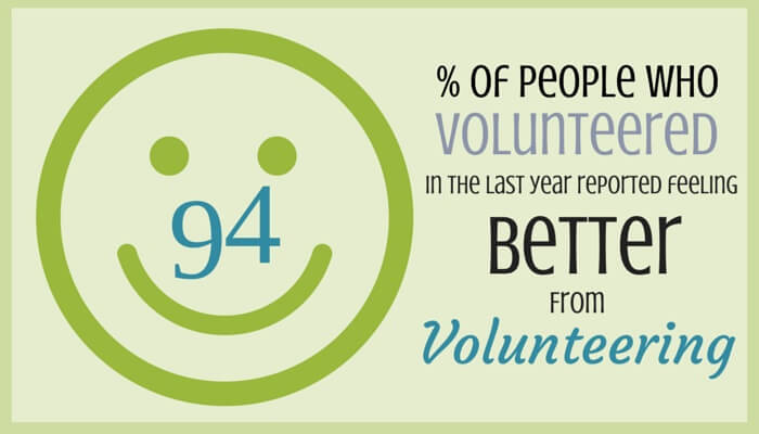 How Volunteering Is Good For Your Well Being And Career