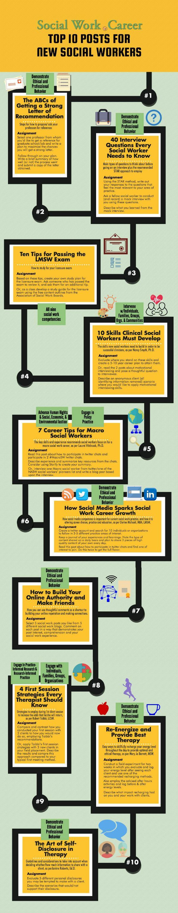 Online Toolkit for New Social Workers < also helpful for #socialwork educators #highered