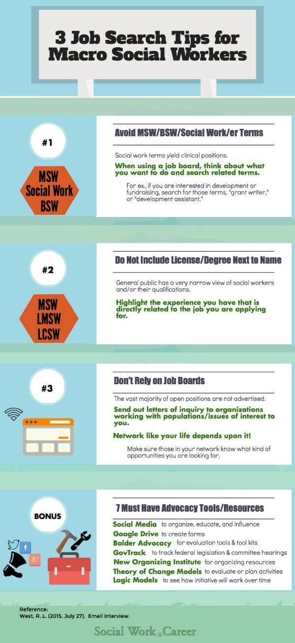 macro job search tips