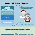 Race Matters: How to Talk Effectively About Race