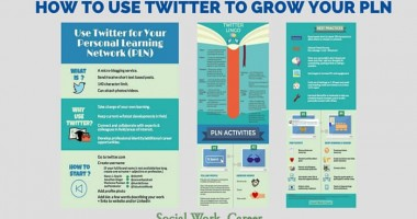 Personal Learning Network Twitter Cheat Sheet