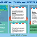 Thank You Letters: How and Why to Write Them