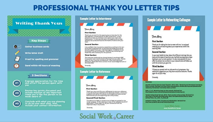 Thank You Letters: How And Why To Write Them - Socialwork.Career