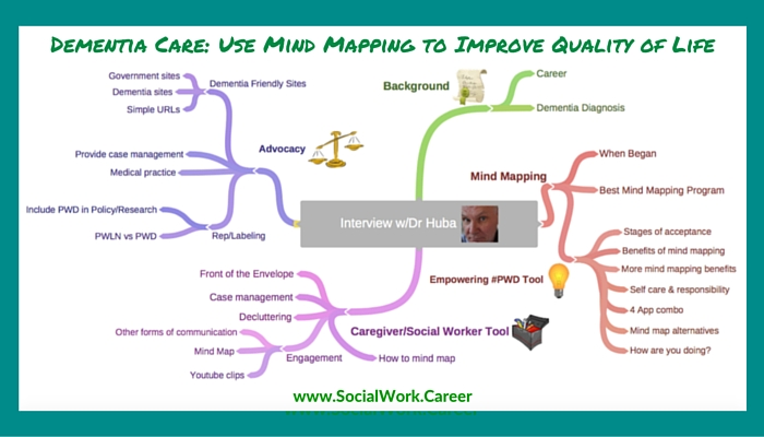 Dementia Care: Use Mind Mapping to Improve Quality of Life