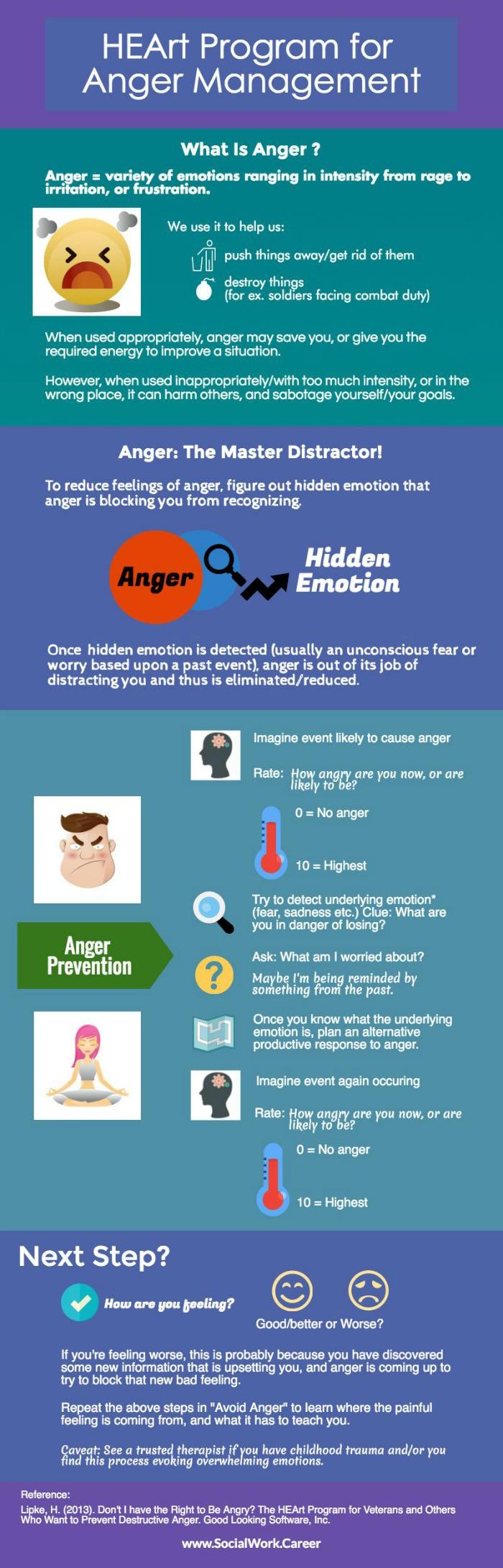 HEArt anger program