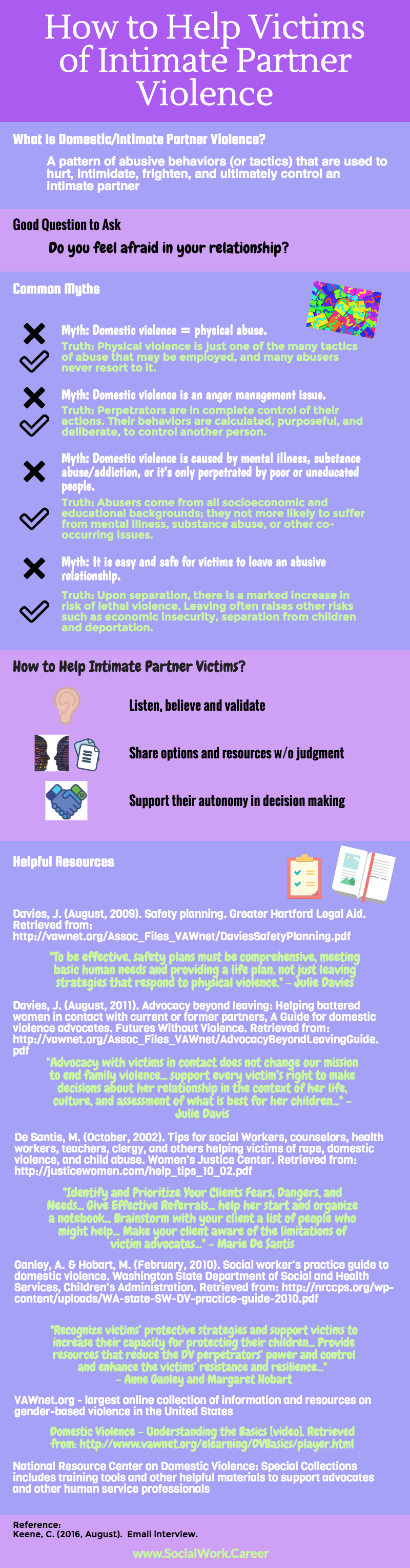 How to Help Victims of Intimate Partner/Domestic Violence < interview with Casey Keene from the National Resource Center on Domestic Violence