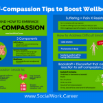 Self-Compassion Tips to Boost Wellbeing