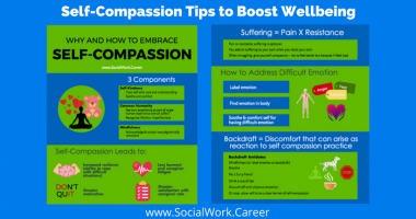 Self-compassion tips boost wellbeing