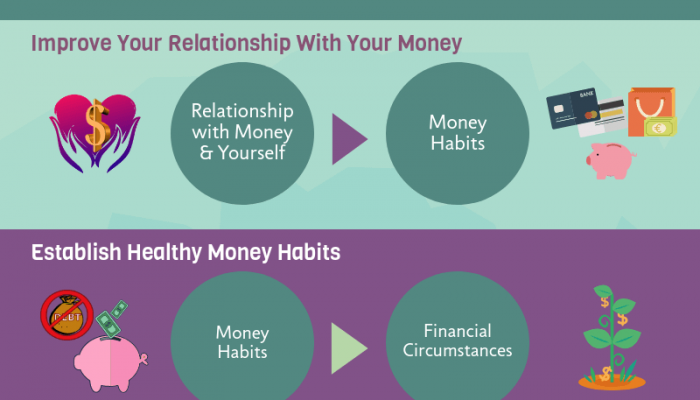 Financial Self-Care Is a Necessity, Not a Luxury!