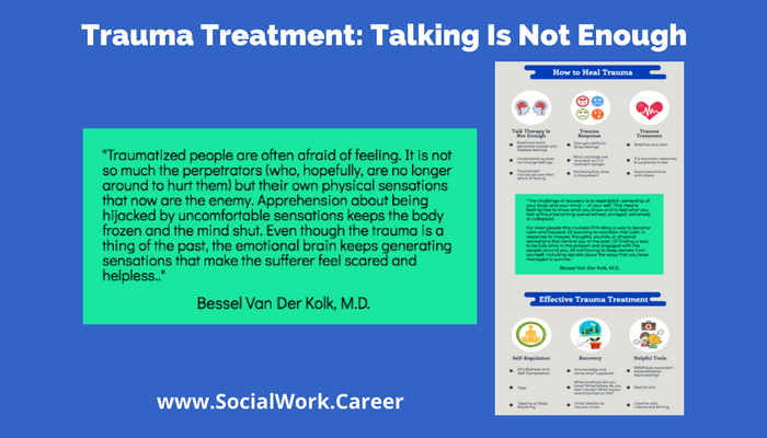 Trauma Treatment: Talking Is Not Enough